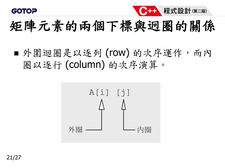 矩陣元素的兩個下標與迥圈的關係