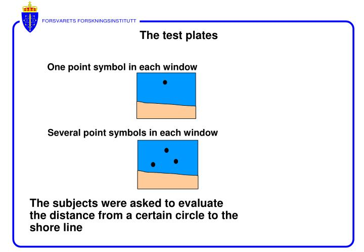 Several point symbols in each window