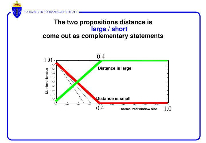 The two propositions distance is
