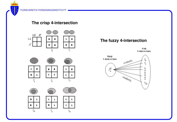 The fuzzy 4-intersection