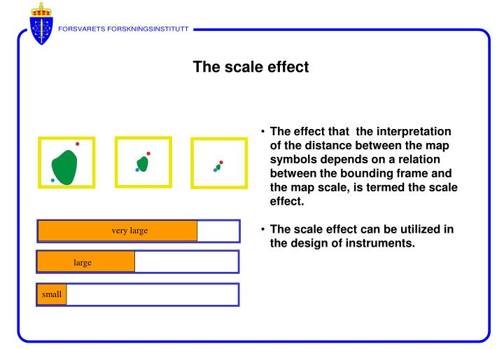 The scale effect