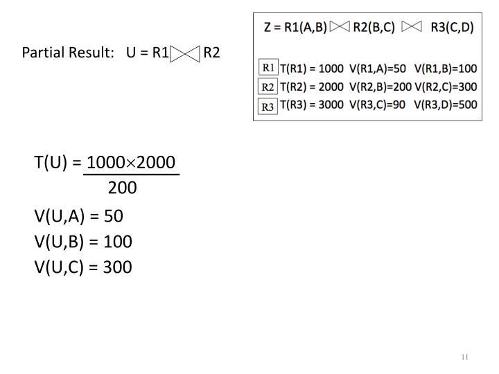 Partial Result:   U = R1         R2
