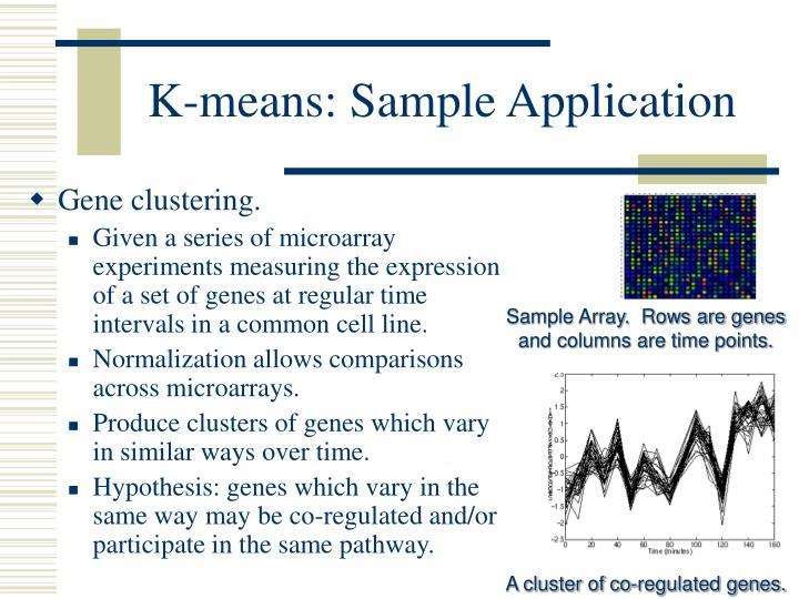 K-means: Sample Application