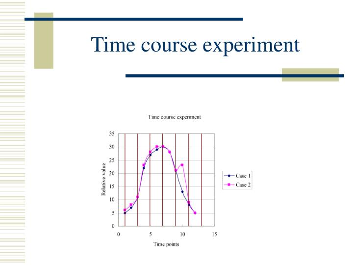Time course experiment