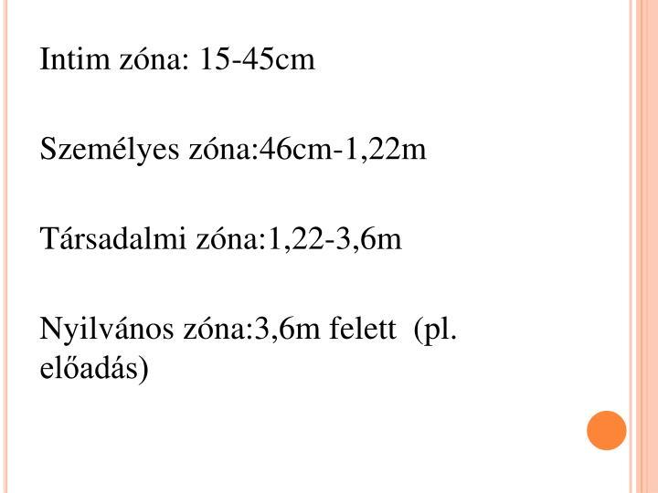 Intim zóna: 15-45cm