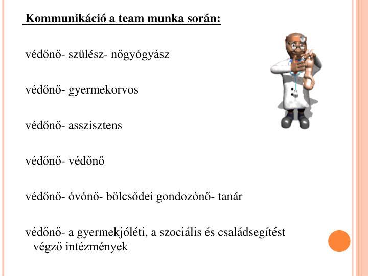 Kommunikáció a team munka során: