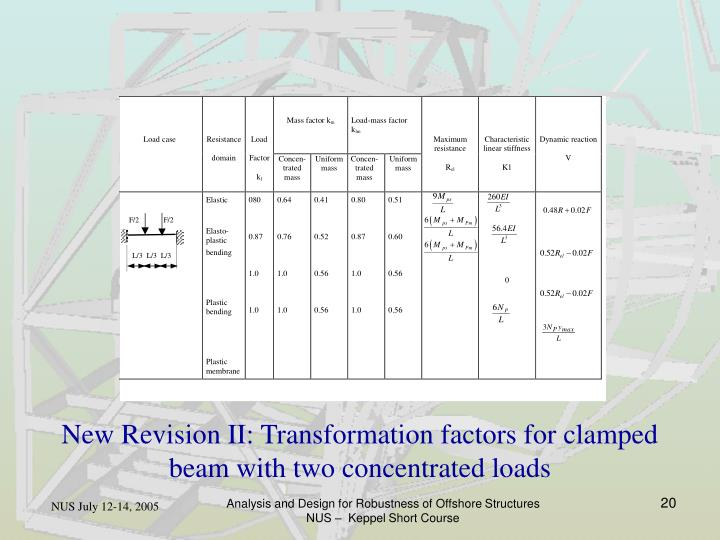 New Revision II: Transformation factors for clamped beam with two concentrated loads
