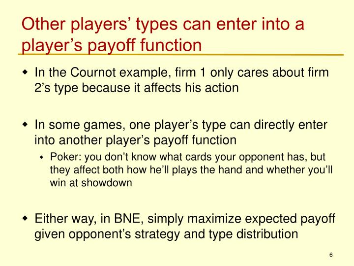 Other players' types can enter into a player's payoff function