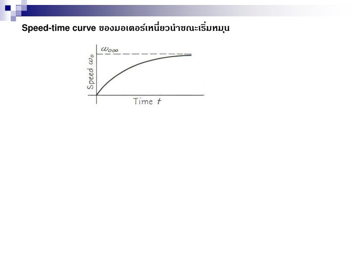 Speed-time curve