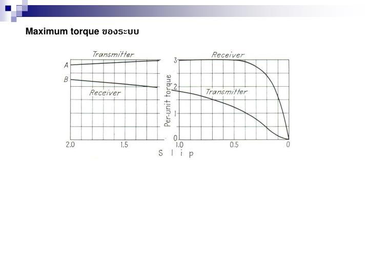 Maximum torque