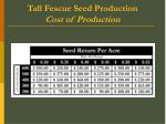 tall fescue seed production cost of production1