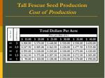 tall fescue seed production cost of production4