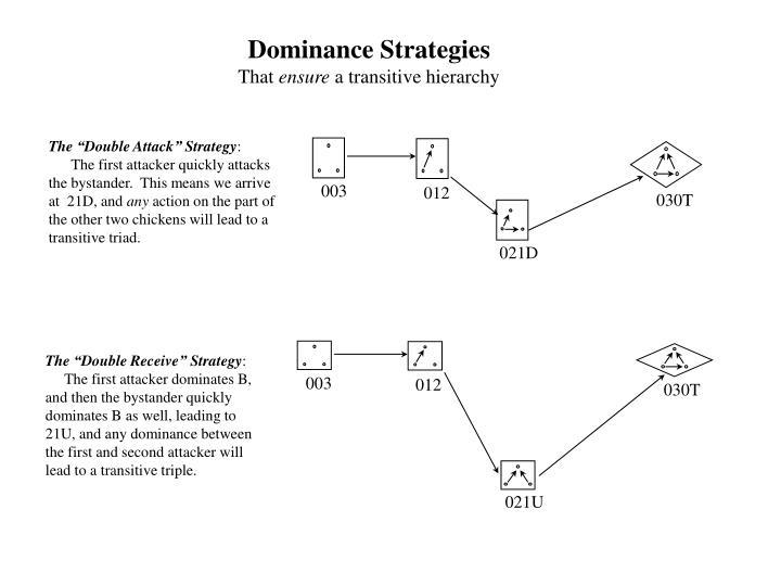 Dominance Strategies