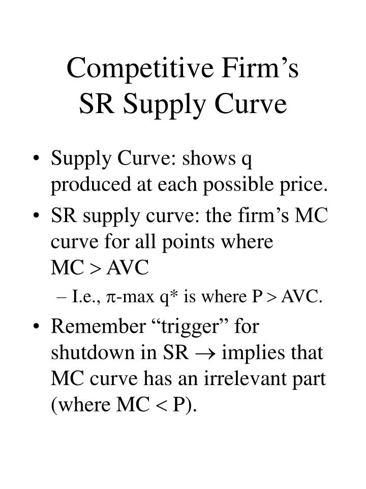 Competitive Firm's