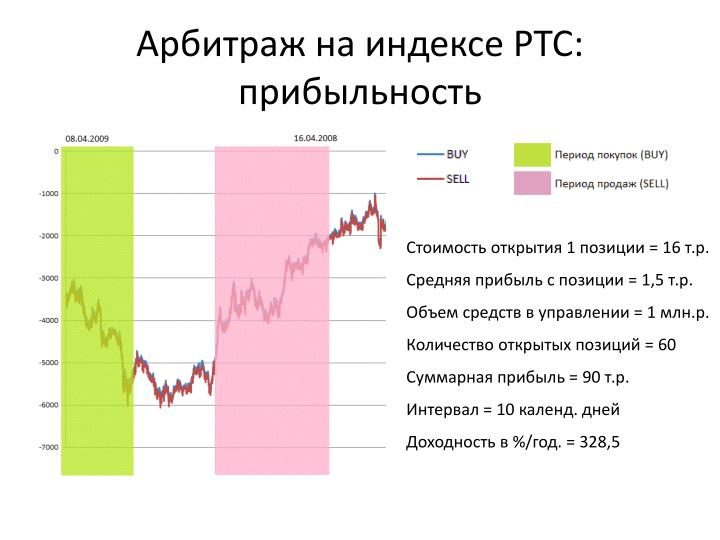 Арбитраж на индексе РТС
