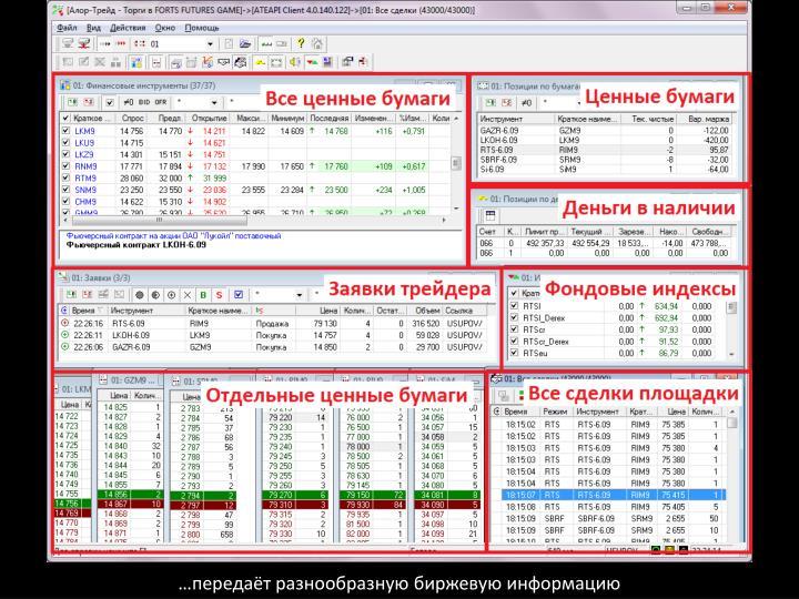 …передаёт разнообразную биржевую информацию