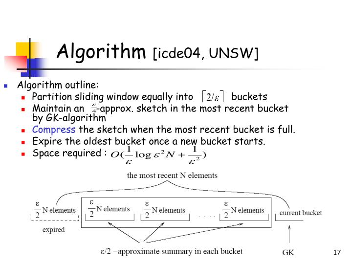 Algorithm outline: