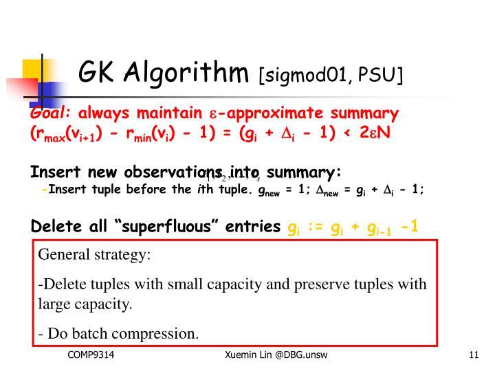 GK Algorithm