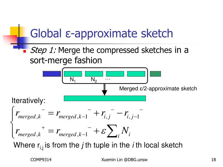 Global ε-approximate sketch