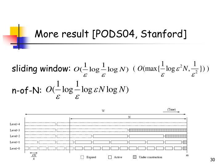 More result [PODS04, Stanford]