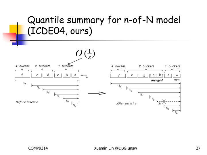 Quantile summary for n-of-N model