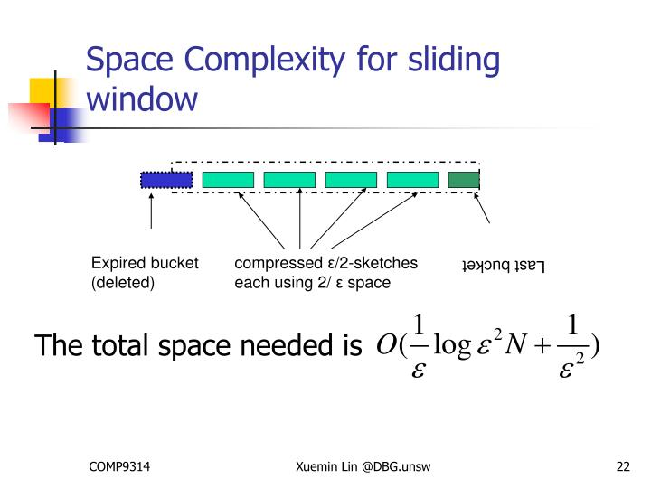Space Complexity for sliding window