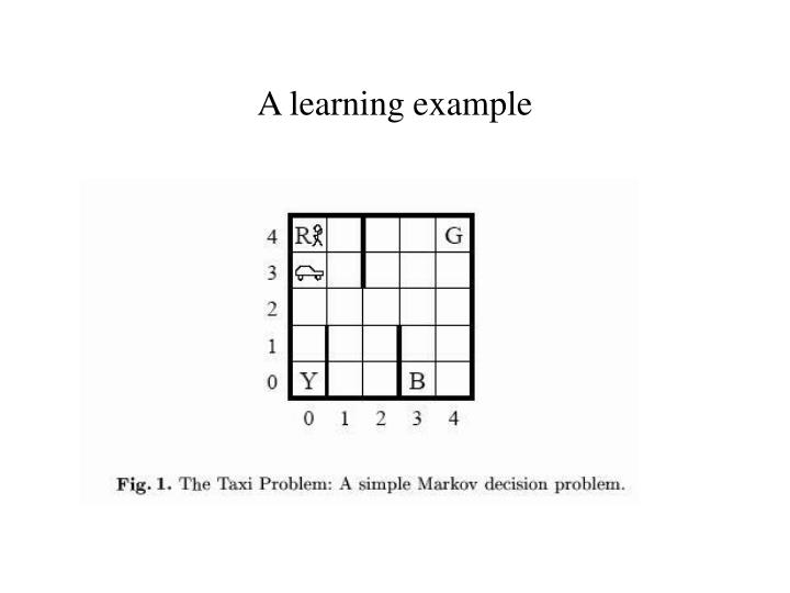 A learning example