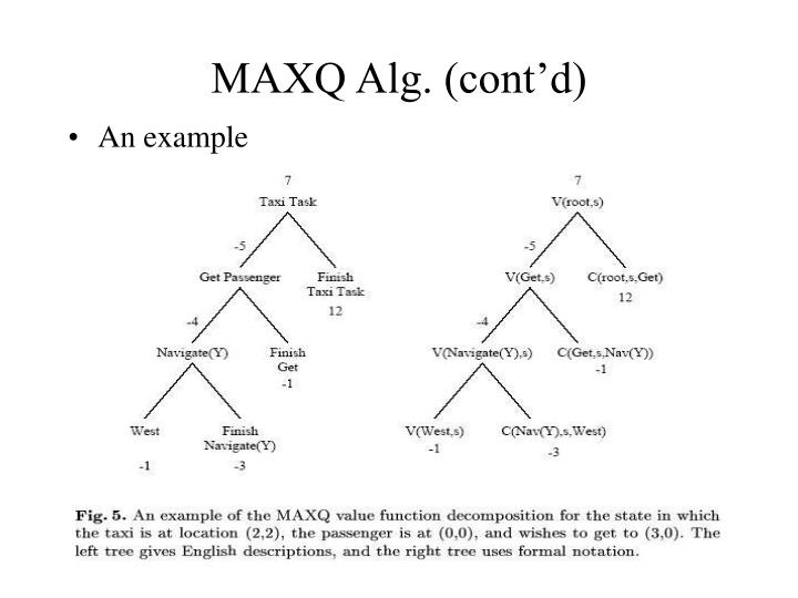 MAXQ Alg. (cont'd)