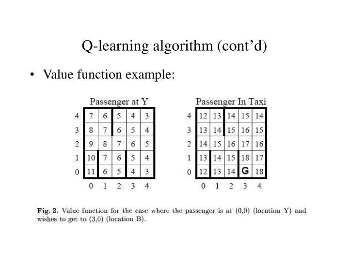 Q-learning algorithm (cont'd)