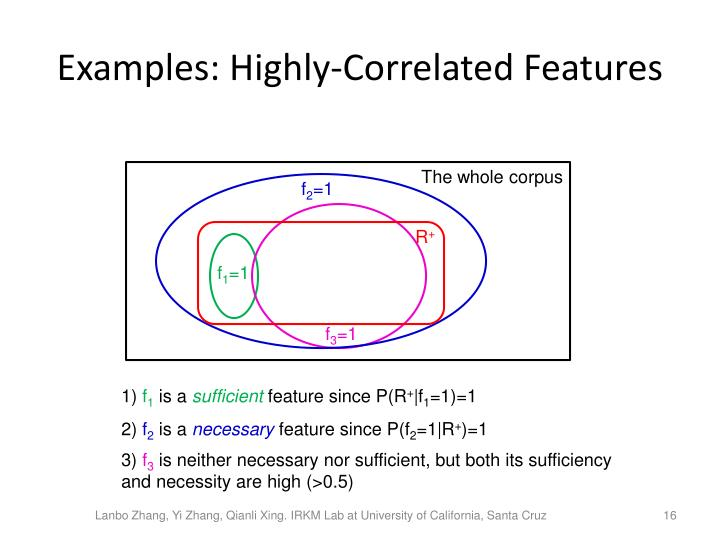 Examples: Highly-Correlated Features