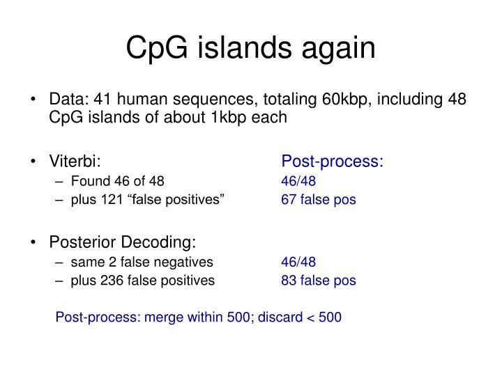 CpG islands again