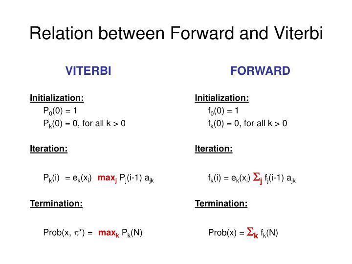 Relation between Forward and Viterbi