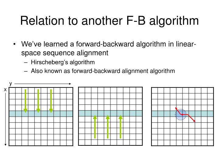 Relation to another F-B algorithm