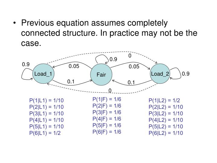 Previous equation assumes completely connected structure. In practice may not be the case.
