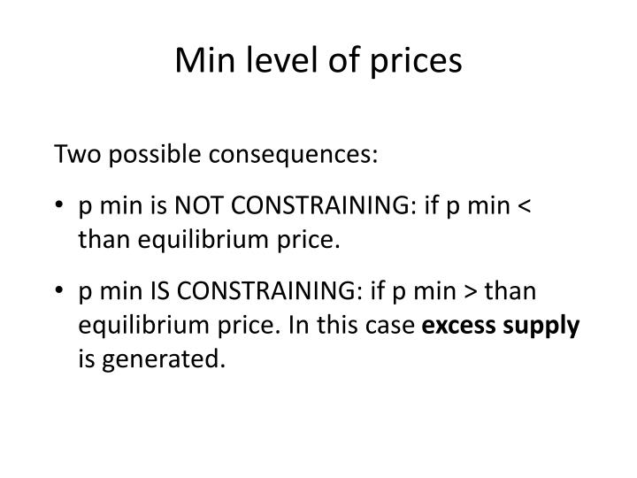 Min level of prices