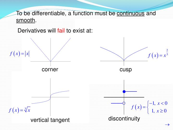 To be differentiable, a function must be