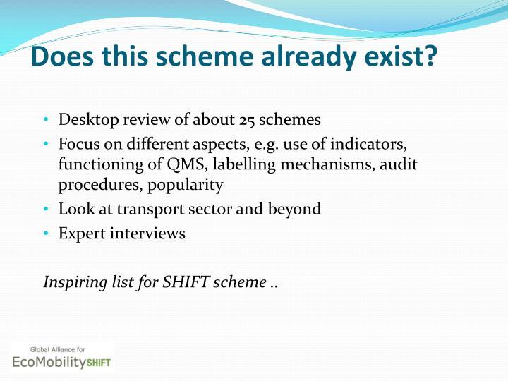 Does this scheme already exist?