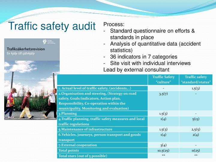 Traffic safety audit