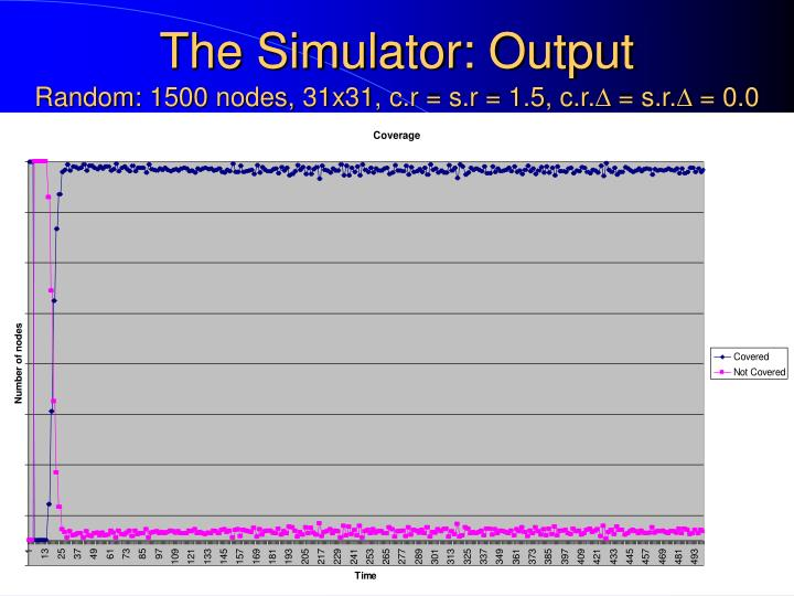 The Simulator: Output