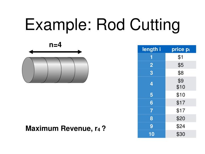Example rod cutting1