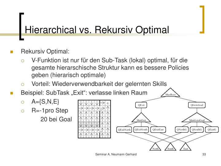 Hierarchical vs. Rekursiv Optimal