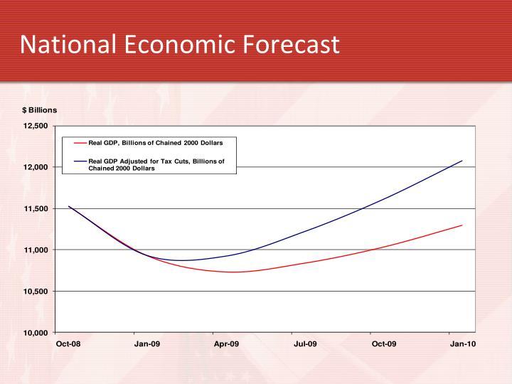 National Economic Forecast