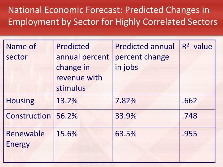 National Economic Forecast:
