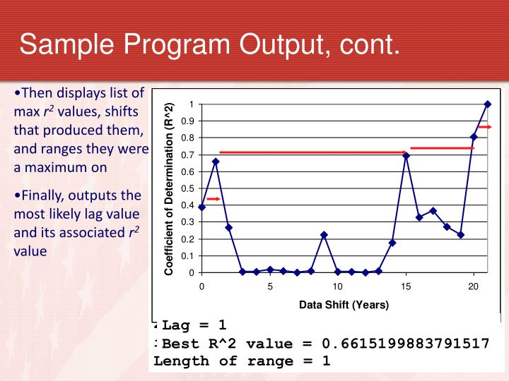 Sample Program Output, cont.