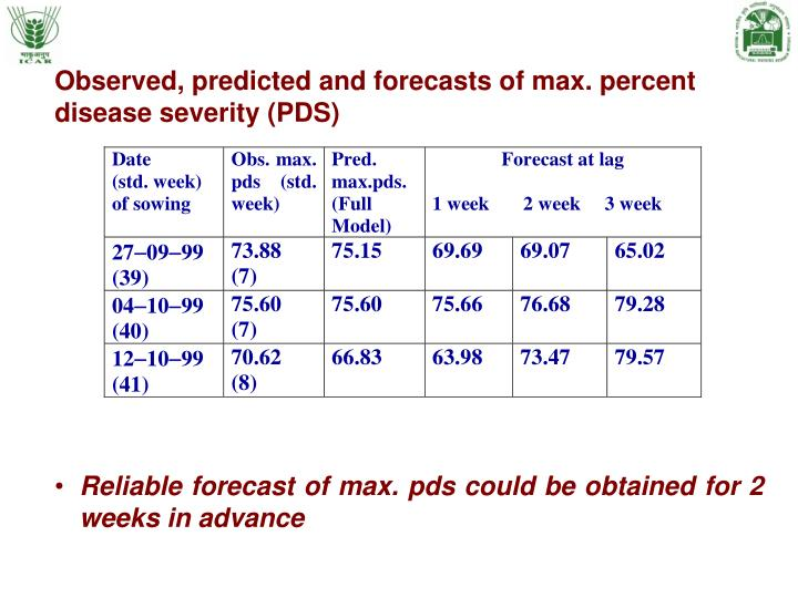 Observed, predicted and forecasts of max. percent disease severity (PDS)