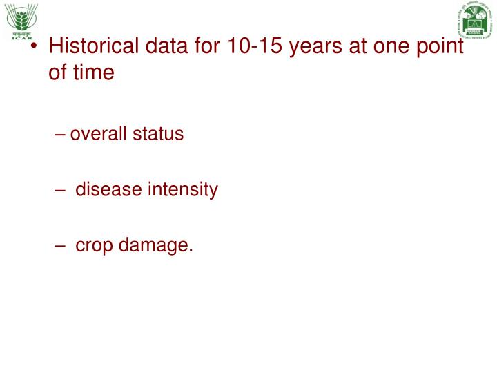Historical data for 10-15 years at one point of time