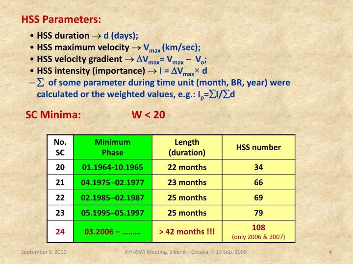 HSS Parameters: