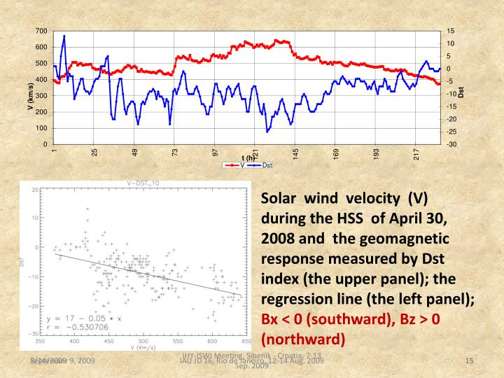 Solar  wind  velocity  (V)  during the HSS  of April 30, 2008 and  the geomagnetic  response measured by Dst index (the upper panel); the regression line (the left panel);