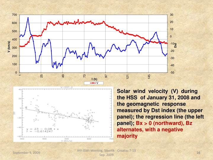 Solar  wind  velocity  (V)  during the HSS  of January 31, 2008 and the geomagnetic  response measured by Dst index (the upper panel); the regression line (the left panel);