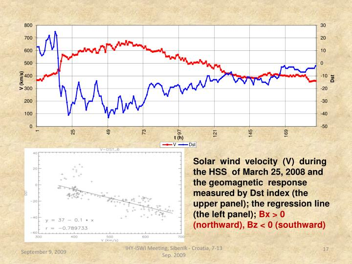 Solar  wind  velocity  (V)  during the HSS  of March 25, 2008 and  the geomagnetic  response measured by Dst index (the upper panel); the regression line (the left panel);